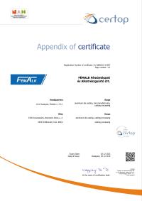 FémAlk Zrt ISO 50001-2018 appendix